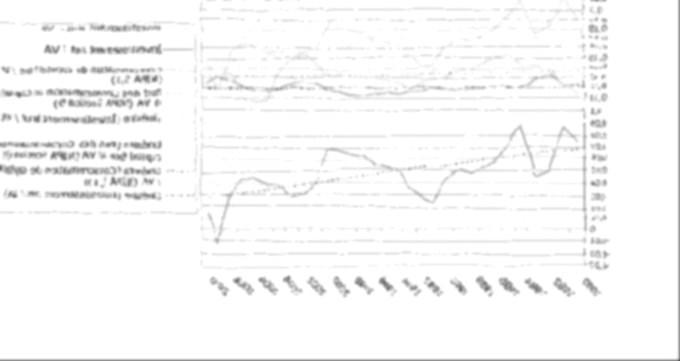 leffet-deviction-une-baisse-de-linvestissement-et-de-la-consommation-privee.jpg